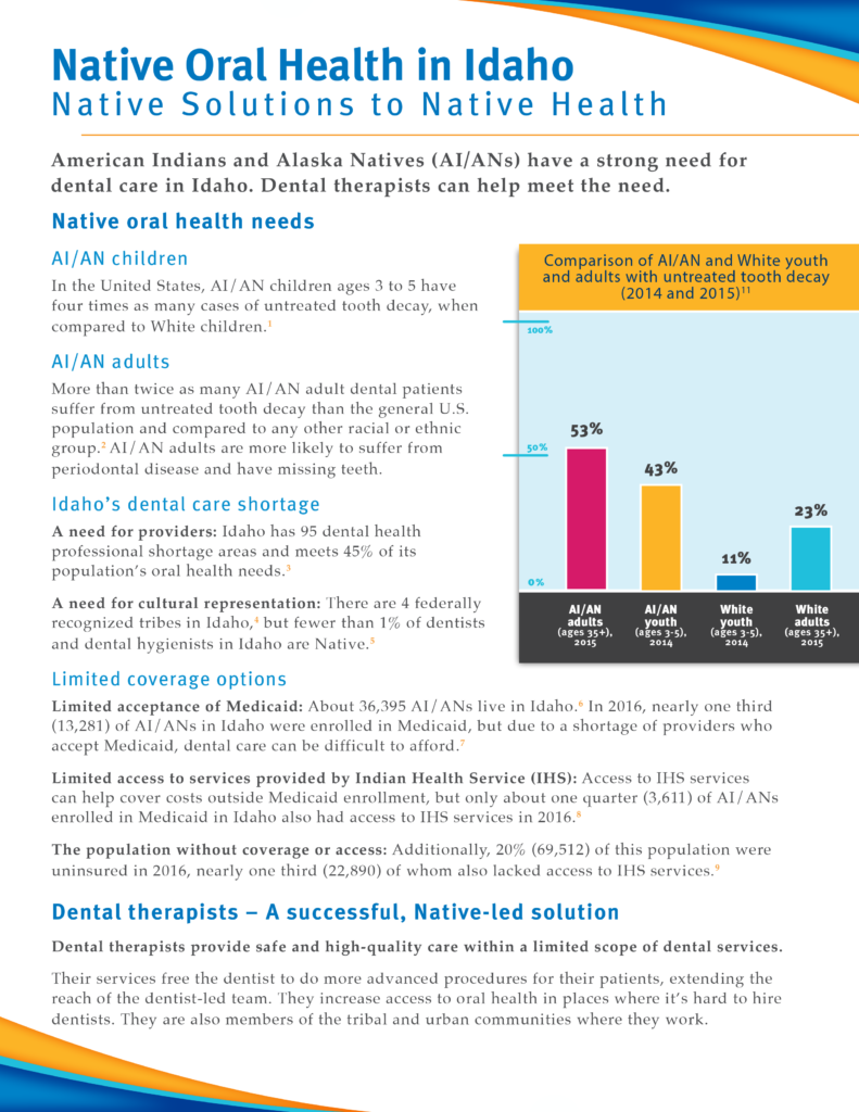 Native Oral Health in Idaho